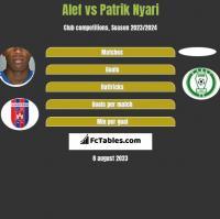 Alef vs Patrik Nyari h2h player stats