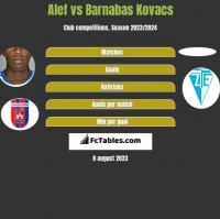 Alef vs Barnabas Kovacs h2h player stats