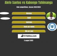 Alefe Santos vs Kabongo Tshimanga h2h player stats