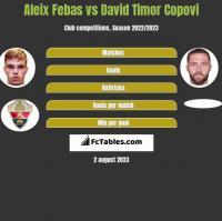 Aleix Febas vs David Timor Copovi h2h player stats