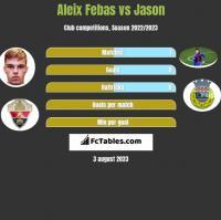 Aleix Febas vs Jason h2h player stats