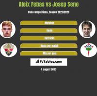 Aleix Febas vs Josep Sene h2h player stats