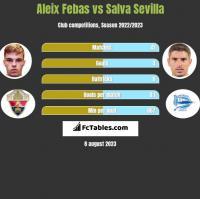 Aleix Febas vs Salva Sevilla h2h player stats