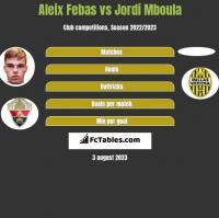 Aleix Febas vs Jordi Mboula h2h player stats