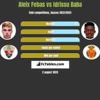 Aleix Febas vs Idrissu Baba h2h player stats