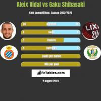 Aleix Vidal vs Gaku Shibasaki h2h player stats