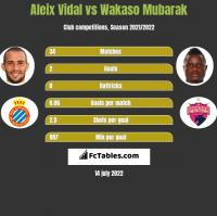 Aleix Vidal vs Wakaso Mubarak h2h player stats