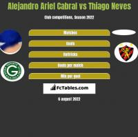 Alejandro Ariel Cabral vs Thiago Neves h2h player stats