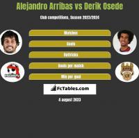 Alejandro Arribas vs Derik Osede h2h player stats