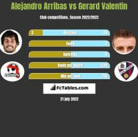 Alejandro Arribas vs Gerard Valentin h2h player stats