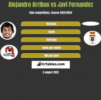 Alejandro Arribas vs Javi Fernandez h2h player stats