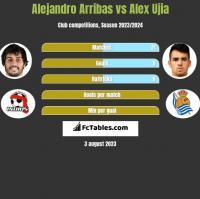 Alejandro Arribas vs Alex Ujia h2h player stats