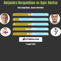 Alejandro Bergantinos vs Ager Aketxe h2h player stats