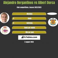 Alejandro Bergantinos vs Albert Dorca h2h player stats