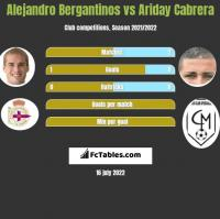 Alejandro Bergantinos vs Ariday Cabrera h2h player stats