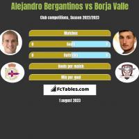 Alejandro Bergantinos vs Borja Valle h2h player stats