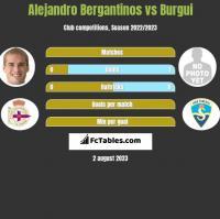 Alejandro Bergantinos vs Burgui h2h player stats