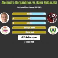 Alejandro Bergantinos vs Gaku Shibasaki h2h player stats