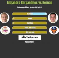 Alejandro Bergantinos vs Hernan Santana h2h player stats