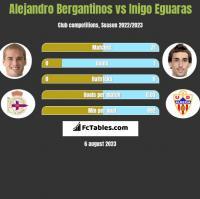 Alejandro Bergantinos vs Inigo Eguaras h2h player stats