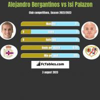 Alejandro Bergantinos vs Isi Palazon h2h player stats