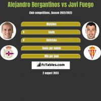 Alejandro Bergantinos vs Javi Fuego h2h player stats