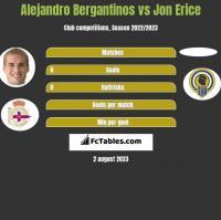 Alejandro Bergantinos vs Jon Erice h2h player stats