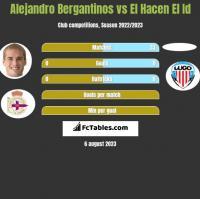 Alejandro Bergantinos vs El Hacen El Id h2h player stats