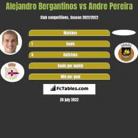 Alejandro Bergantinos vs Andre Pereira h2h player stats