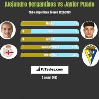 Alejandro Bergantinos vs Javier Puado h2h player stats