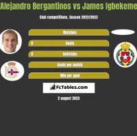 Alejandro Bergantinos vs James Igbekeme h2h player stats
