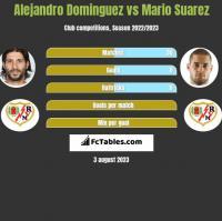 Alejandro Dominguez vs Mario Suarez h2h player stats
