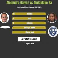 Alejandro Galvez vs Abdoulaye Ba h2h player stats