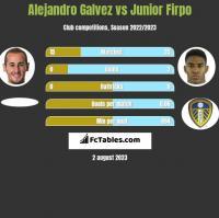 Alejandro Galvez vs Junior Firpo h2h player stats
