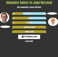Alejandro Galvez vs Juan Berrocal h2h player stats