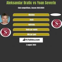 Aleksandar Bratic vs Yoan Severin h2h player stats