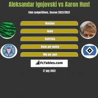 Aleksandar Ignjovski vs Aaron Hunt h2h player stats