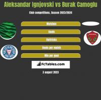 Aleksandar Ignjovski vs Burak Camoglu h2h player stats
