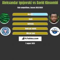 Aleksandar Ignjovski vs David Kinsombi h2h player stats