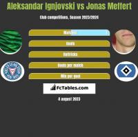 Aleksandar Ignjovski vs Jonas Meffert h2h player stats