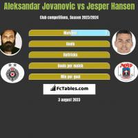 Aleksandar Jovanovic vs Jesper Hansen h2h player stats