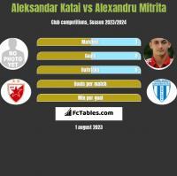 Aleksandar Katai vs Alexandru Mitrita h2h player stats