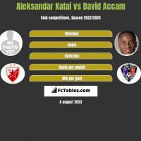 Aleksandar Katai vs David Accam h2h player stats