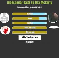 Aleksandar Katai vs Dax McCarty h2h player stats