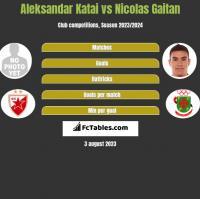 Aleksandar Katai vs Nicolas Gaitan h2h player stats
