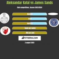 Aleksandar Katai vs James Sands h2h player stats