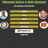 Aleksandar Kolarov vs Birkir Bjarnason h2h player stats
