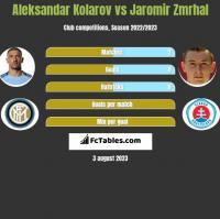 Aleksandar Kolarov vs Jaromir Zmrhal h2h player stats