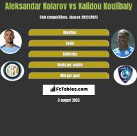 Aleksandar Kolarov vs Kalidou Koulibaly h2h player stats