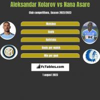 Aleksandar Kolarov vs Nana Asare h2h player stats